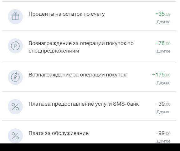 Итоги года с картой банка Тинькофф - отзыв за полгода вместе