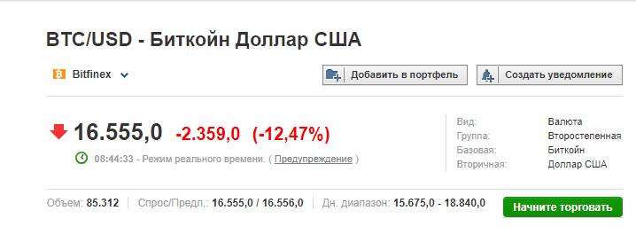 Реально ли сейчас заработать на биткойне? Invitation Code на Bitfinex